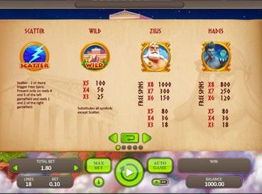Игровые автоматы играть бесплатно зевс скачать игру игровой автомат обезьянка